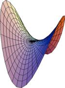 220px-HyperbolicParaboloid