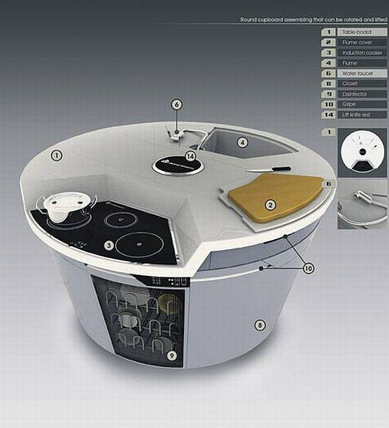 futuristic kitchen qYGxu 1333