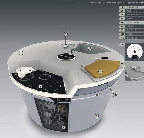 intelligent kitchen design concept eN2Qu 5965