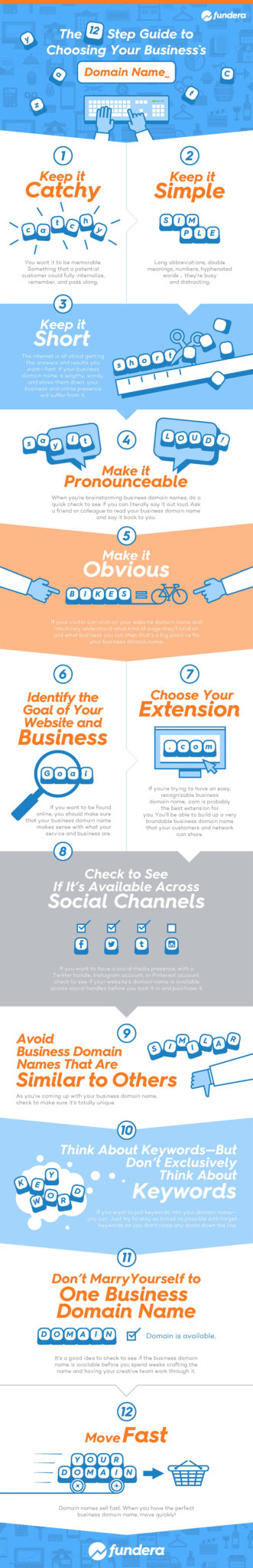 Lincoln NE Web Design and Development - 12-Steps-to-Choosing-the-Best-Domain-Name-for-Your-Business-1