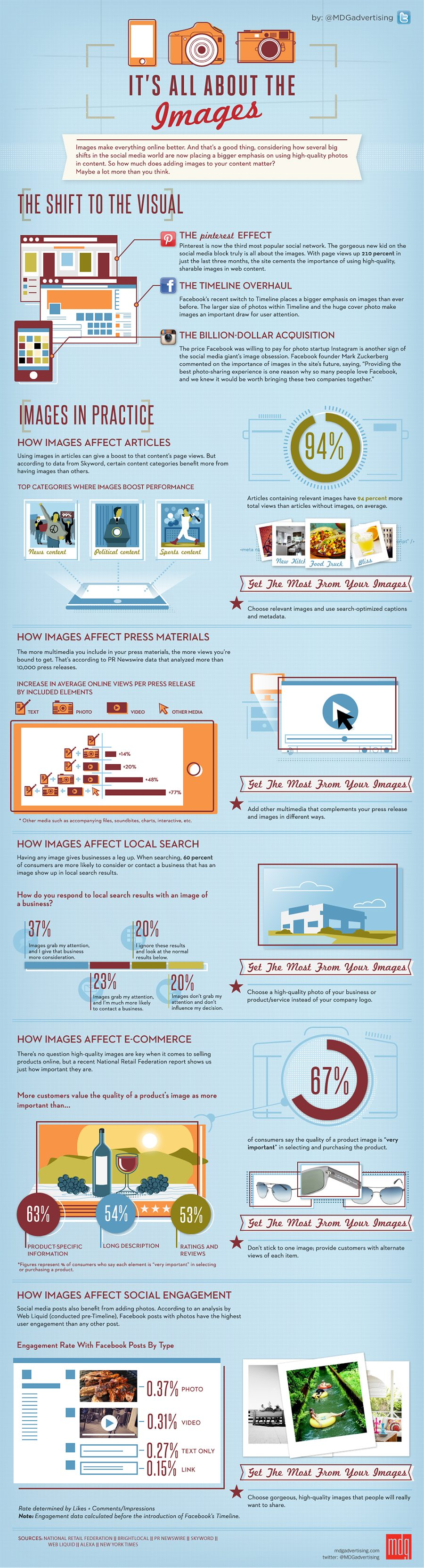 Lincoln NE Web Design and Development - 10-Reasons-You-Should-Use-More-Images-in-Your-Marketing-Strategy-1