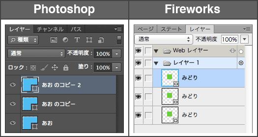 PhotoshopとFireworks