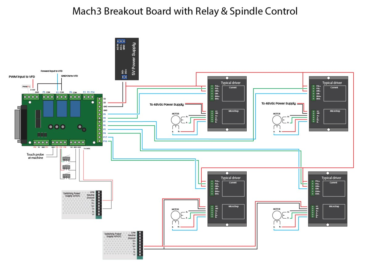 Complete Wiring Diagram – CNC 6Axis Interface Breakout