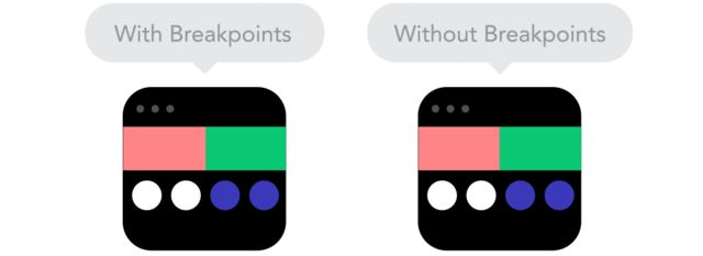 3038367-inline-i-3-9-gifs-that-explain-responsive-design-brilliantly-03with-breakpoints-vs-without-breakpoints-1-co