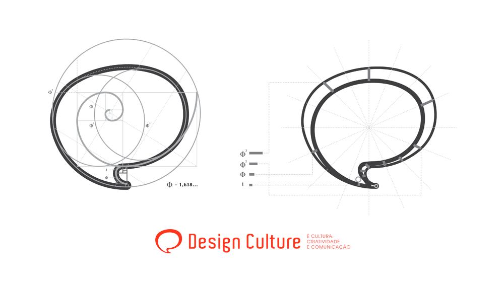 196b9e6bb77cf Design Culture – Design é cultura, criatividade e comunicação