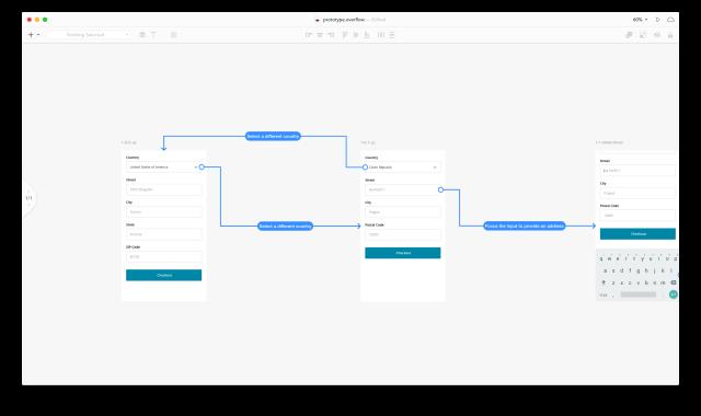 Vizualizace flow včetně anotací v aplikaci Overflow