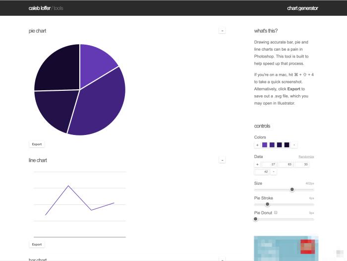 Můžete si připravit tři typy grafů, které si pak můžete uložit jako SVG