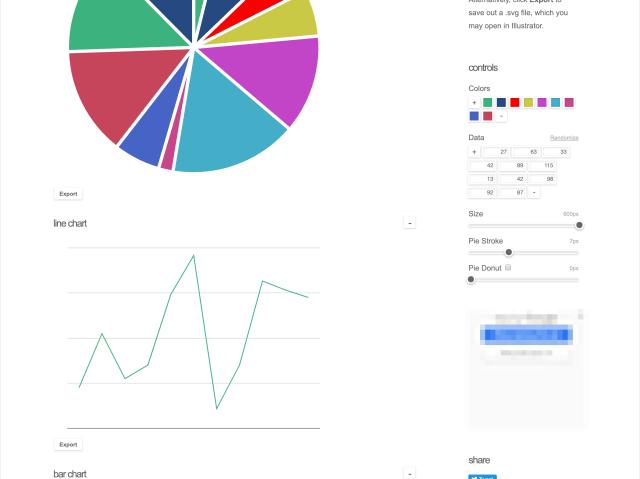 Můžete si přidat různé datové řady nebo barvy