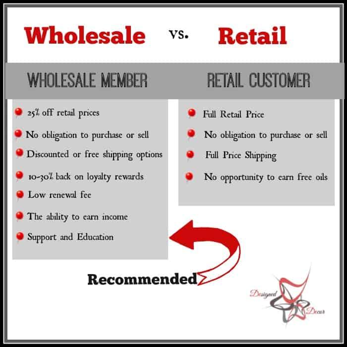 doTERRA essential oils- Wholesale vs. Retail