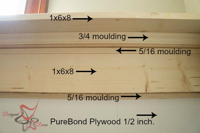 DIY Plank Wall-Plank Ceiling -DIY Shelf