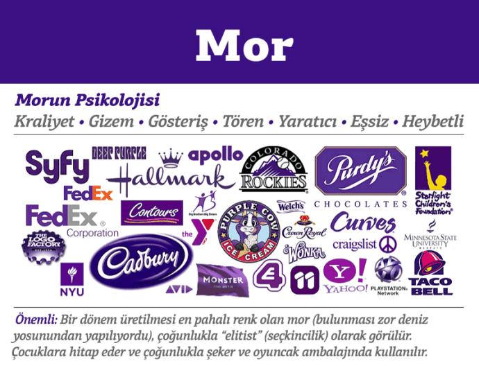 Mor Logolar