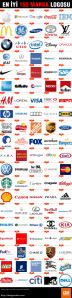 En İyi 100 Marka Logosu