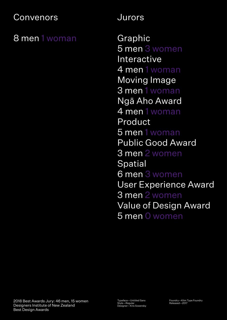 best-awards-jury-untitled