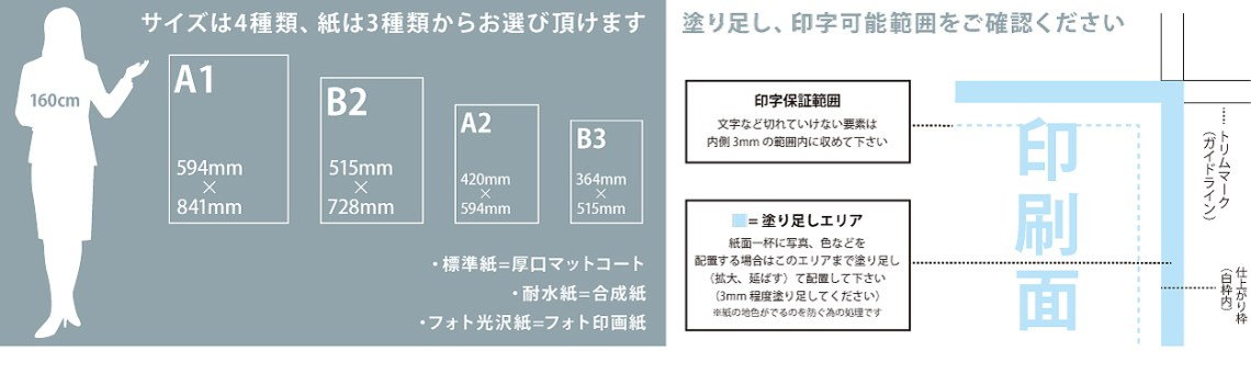 ポスター作成のサイズ、紙の種類