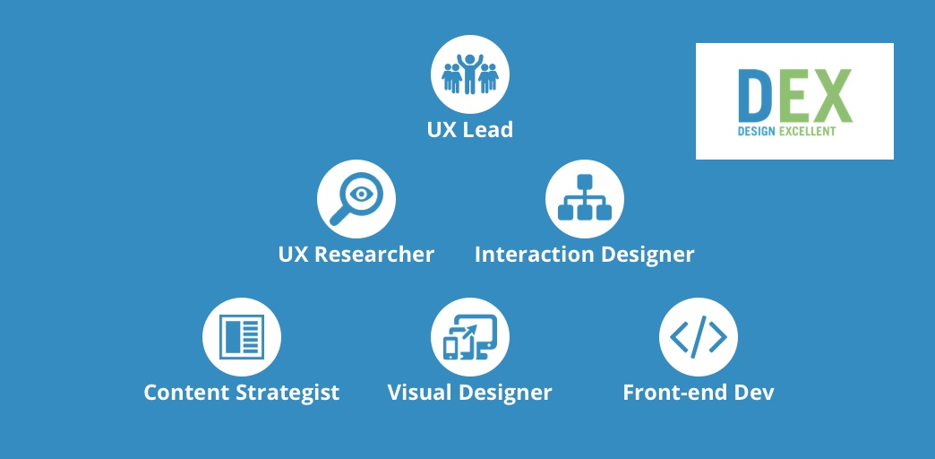 How to build the best Design Team: 6 UX roles | Design