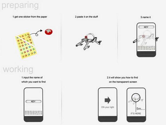 Finder: устройство поможет найти потерянные вещи (ключи, бумажник, мобильный телефон)