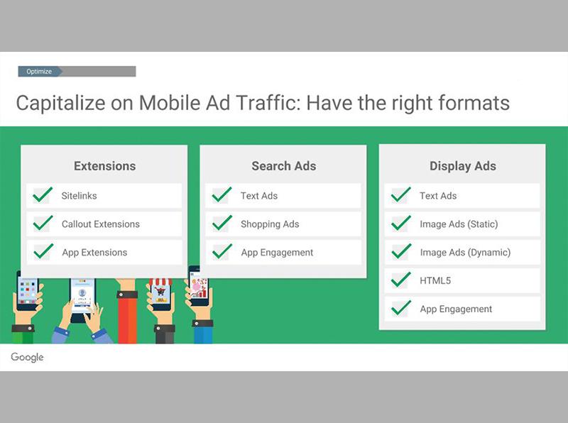 Google AdWords Slides