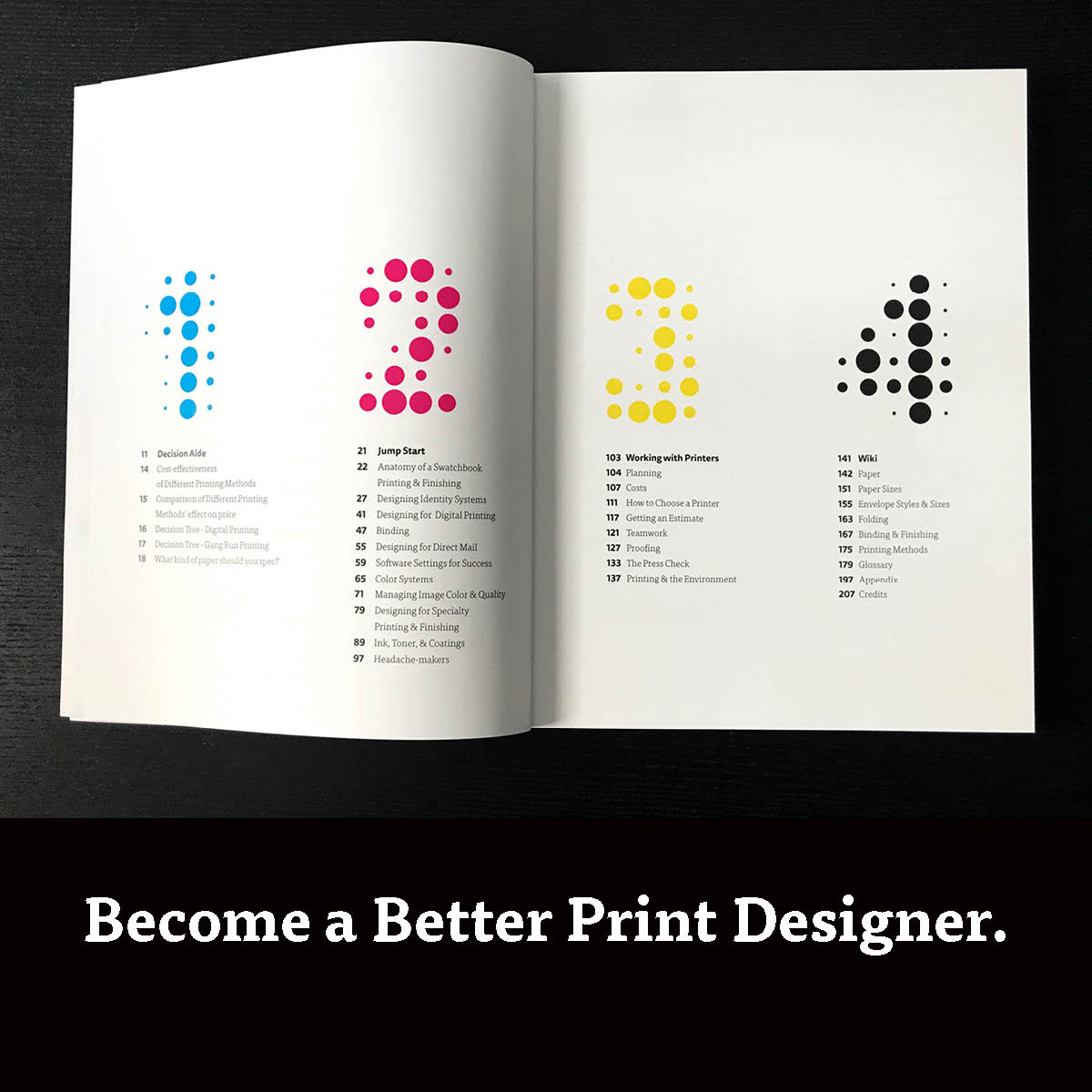 Learn How To Design For Print