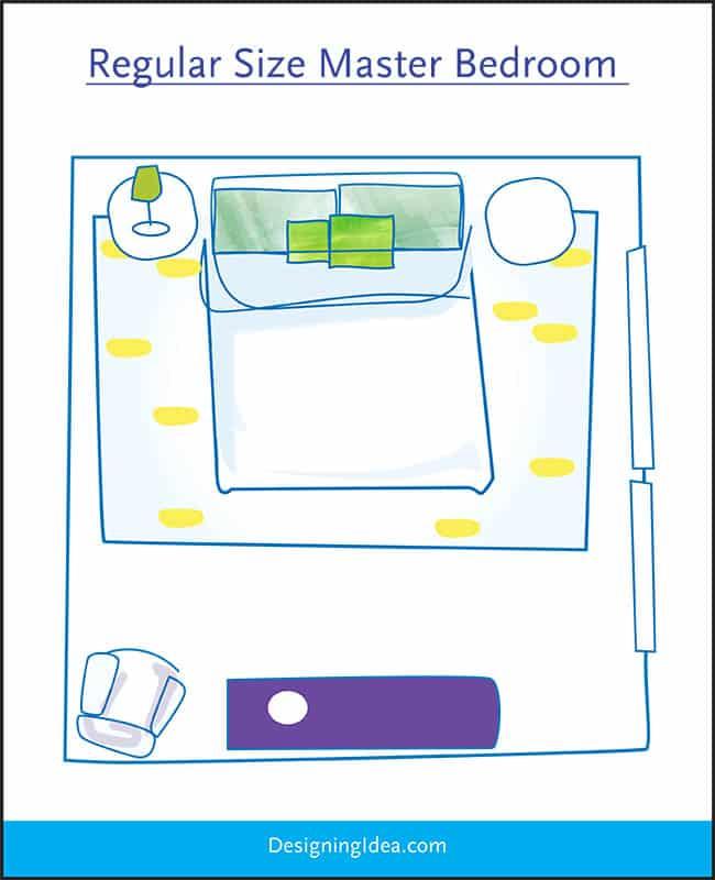 bedroom layout ideas (design pictures) - designing idea