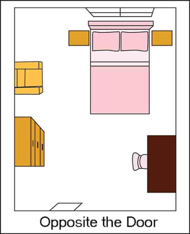 Kapının karşısındaki yatak