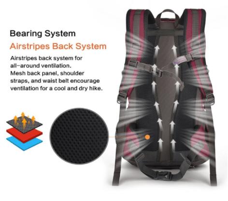 travel pack ventilation
