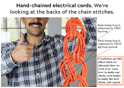 A man holds up electrical cords that have been hand chained together for a more manageable length.