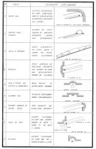 Design Luminy AA-1932-N8-Dispositif-éclairage-194x300 Robert Mallet-Stevens – La Villa Cavrois, Architecture d'Aujourd'hui, N° 8, nov 1932 Histoire du design Icônes Références Textes  Robert Mallet-Stevens
