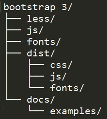 Bootstrap source code