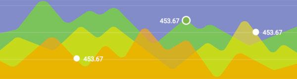 Create Statistics UI Panel using HTML & CSS3