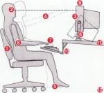 Ergonomic Furniture Design AGkx