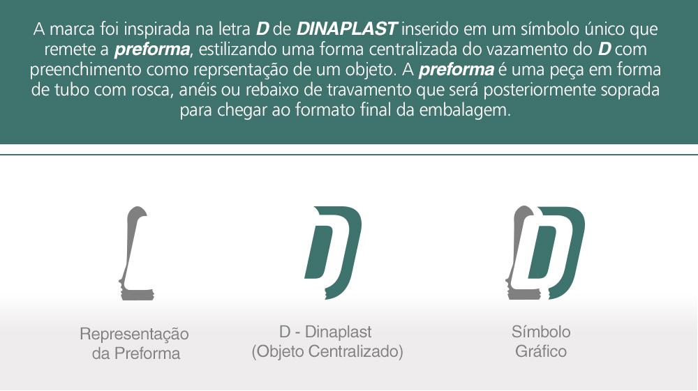 Conceito Logotipo e Identidade Visual Dinaplast
