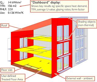 DesignPH - plugin di Sketchup per la progettazione di edifici passivi