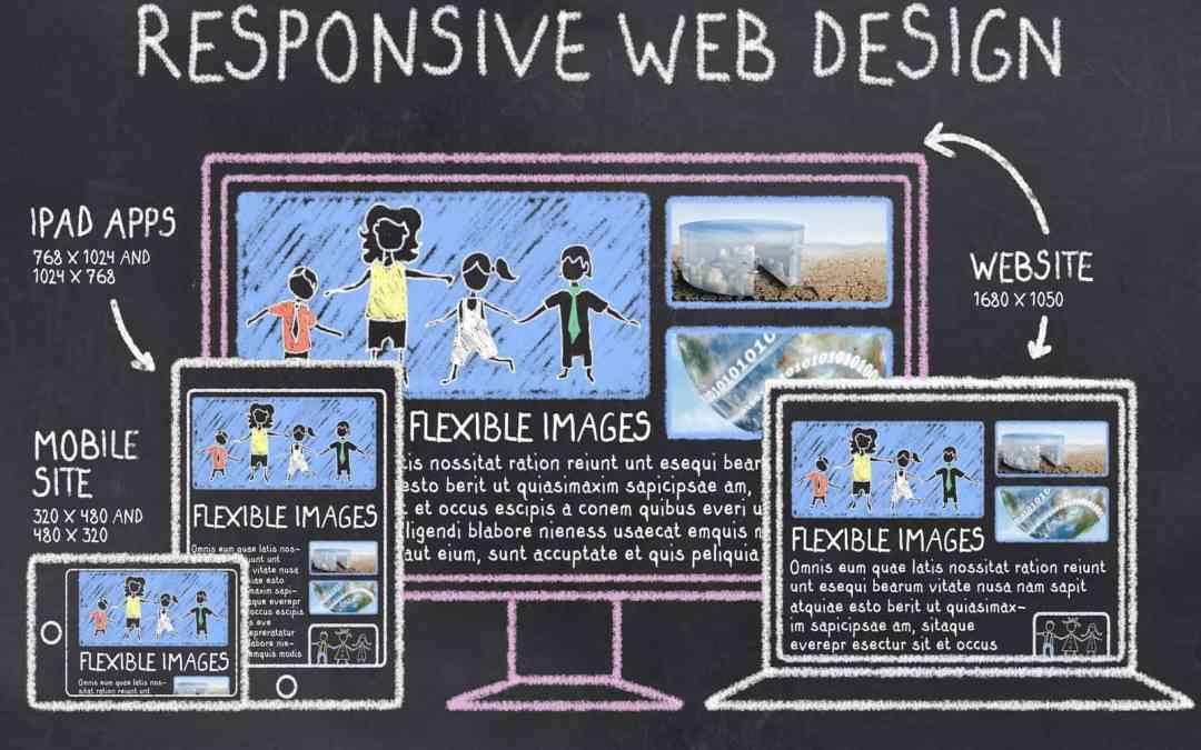 Responsive Design = Flexible Design