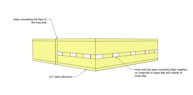 How to Make a Basic Box Cushion 4