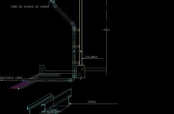 Roof Drain Plumbing Symbol | Licensed HVAC and Plumbing