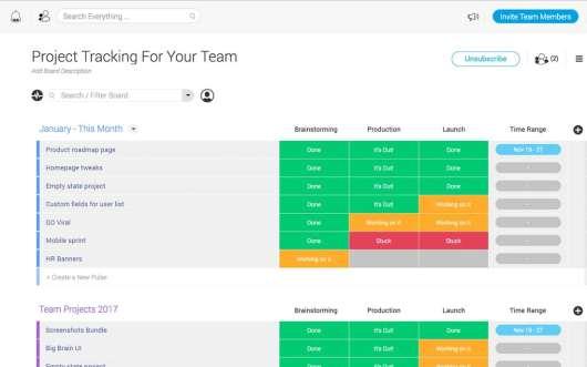 monday team management