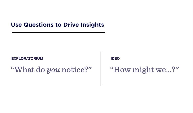 Using questions to draw insights