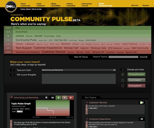 Dells Community Pulse