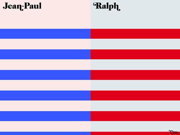 paris vs new york 04 Comparisons: Paris vs. New York