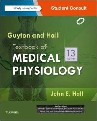 Ak Jain Physiology Book