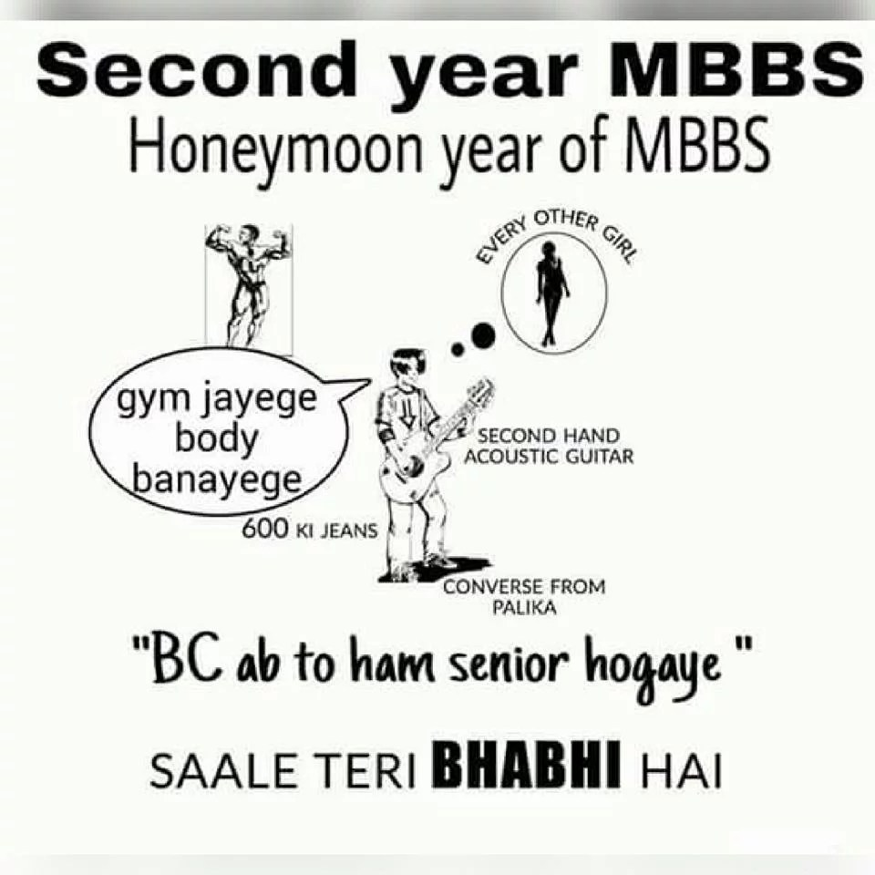2nd Year MBBS Students Problems