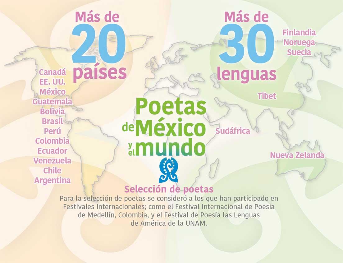 foto: Encuentro / Unam