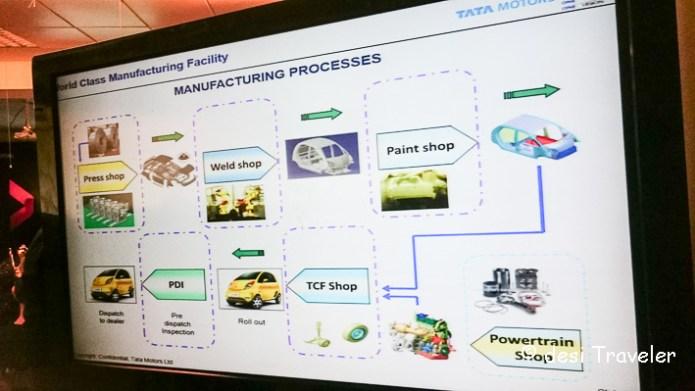 Tata Nano car plant  (16)