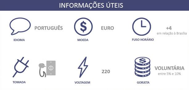 Informações importantes sobre Portugal