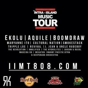 IIMT2015