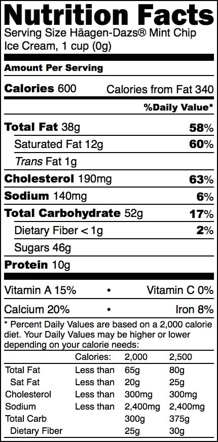 Think Nutrition Protein Label Thin Bar