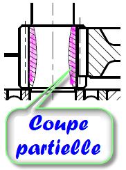 scootCoupePartielle3