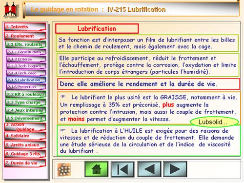 4215Lubrification