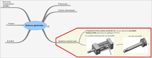 CoursStatModeliserActionMeca (3)NotionsGeneIsolement