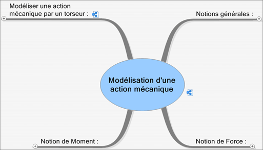 CoursStatModeliserActionMeca (3)_thumb